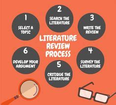 How to write a good dissertation introduction